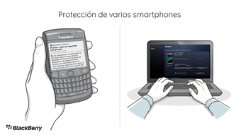 Diseño multimedia BlackBerry Protect