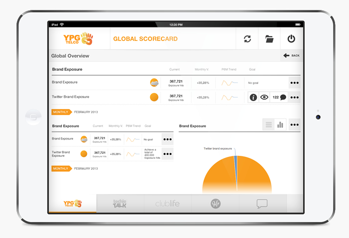 App móvil Sweetspot Intelligence