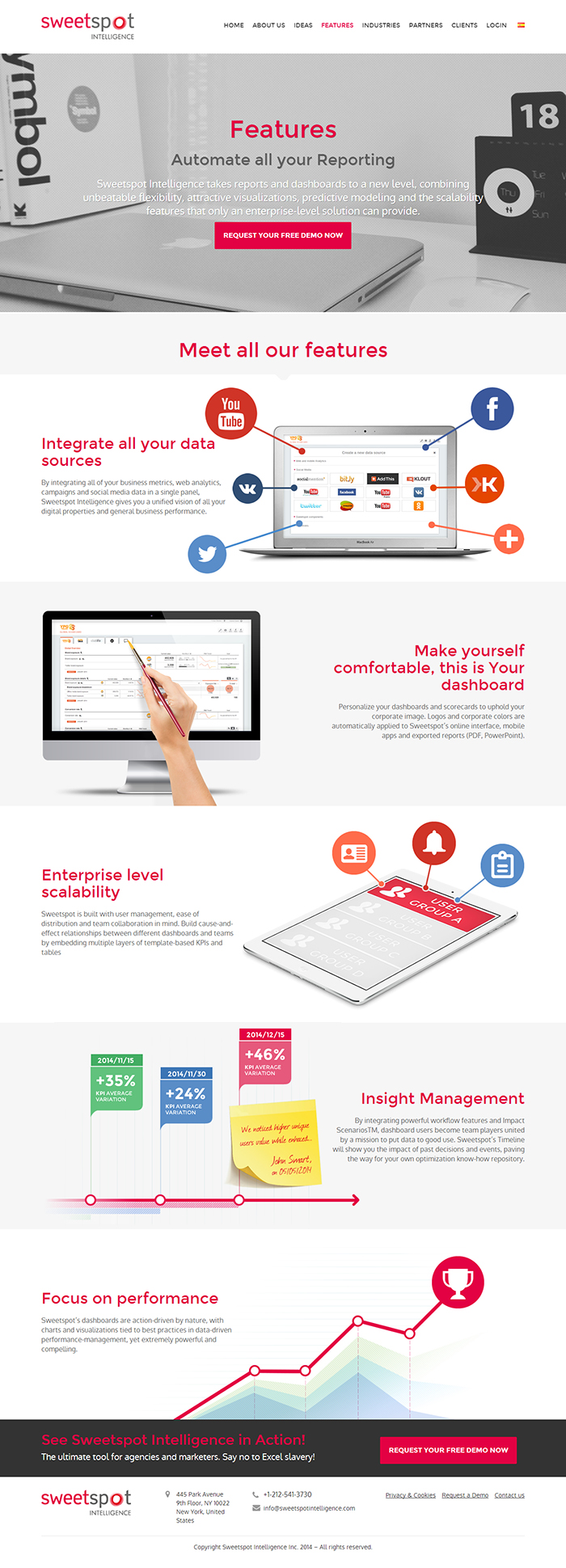 Diseño página web Sweetspot Intelligence